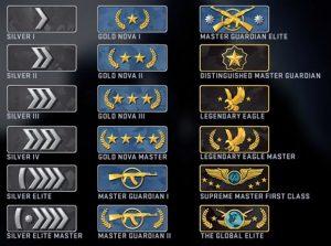 csgo ranks