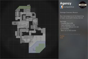 Agency Map Top Down Overview