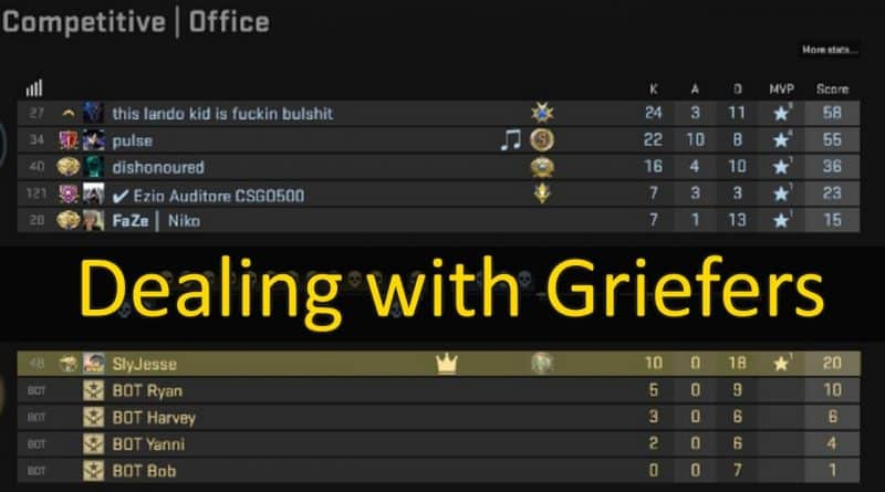 Dealing with griefers in CSGO