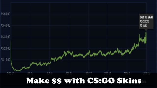 Make money with CS:GO featured image